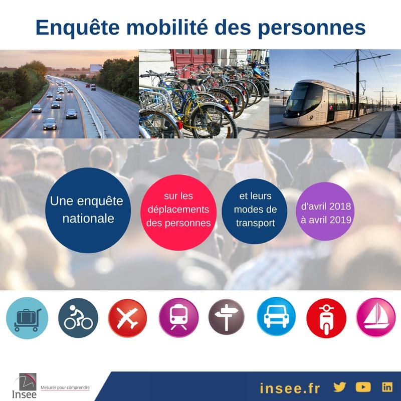 visuel-carre-enq-mobilite-personnes